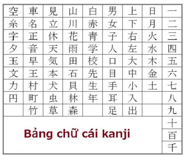 huong-dan-cach-viet-tieng-nhat-cuc-ky-don-gian-cho-nguoi-moi-bat-dau-12