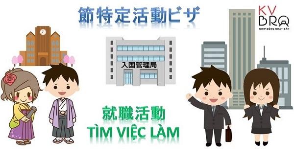 huong-dan-chuyen-visa-sinh-vien-sang-visa-di-xin-viec-tai-nhat-ban-luon-sau-tot-nghiep