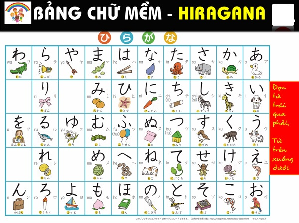 huong-dan-cach-viet-tieng-nhat-cuc-ky-don-gian-cho-nguoi-moi-bat-dau